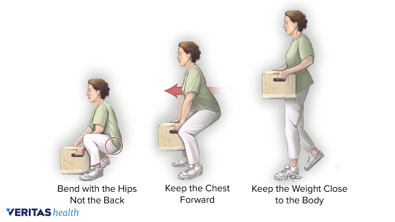 lifting correctly after a c-section